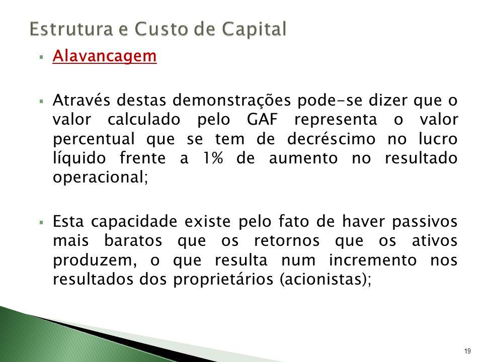 Alavancagem Através destas demonstrações pode-se dizer que o valor calculado pelo GAF representa o valor percentual que se tem de decréscimo no lucro