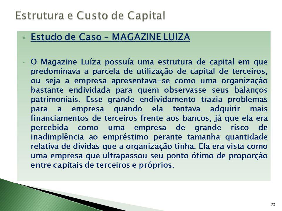 Estudo de Caso – MAGAZINE LUIZA O Magazine Luíza possuía uma estrutura de capital em que predominava a parcela de utilização de capital de terceiros,