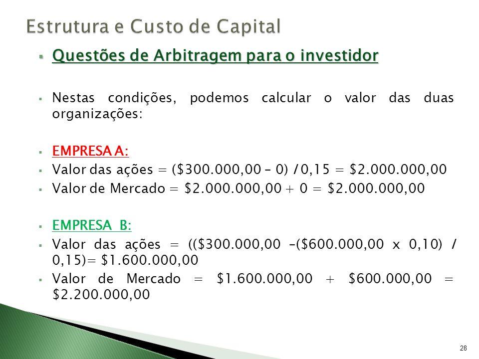 Questões de Arbitragem para o investidor Questões de Arbitragem para o investidor Nestas condições, podemos calcular o valor das duas organizações: EM