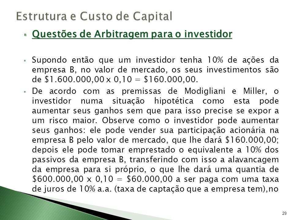 Questões de Arbitragem para o investidor Questões de Arbitragem para o investidor Supondo então que um investidor tenha 10% de ações da empresa B, no