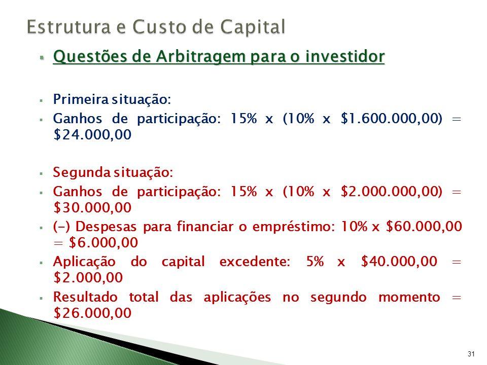 Questões de Arbitragem para o investidor Questões de Arbitragem para o investidor Primeira situação: Ganhos de participação: 15% x (10% x $1.600.000,0