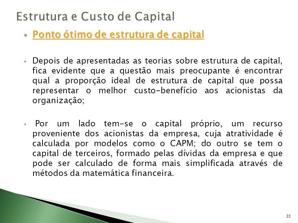 Ponto ótimo de estrutura de capital Ponto ótimo de estrutura de capital Depois de apresentadas as teorias sobre estrutura de capital, fica evidente qu