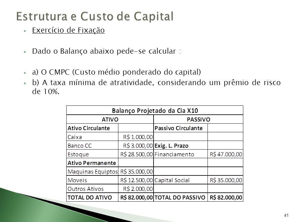 Exercício de Fixação Dado o Balanço abaixo pede-se calcular : a) O CMPC (Custo médio ponderado do capital) b) A taxa mínima de atratividade, considera