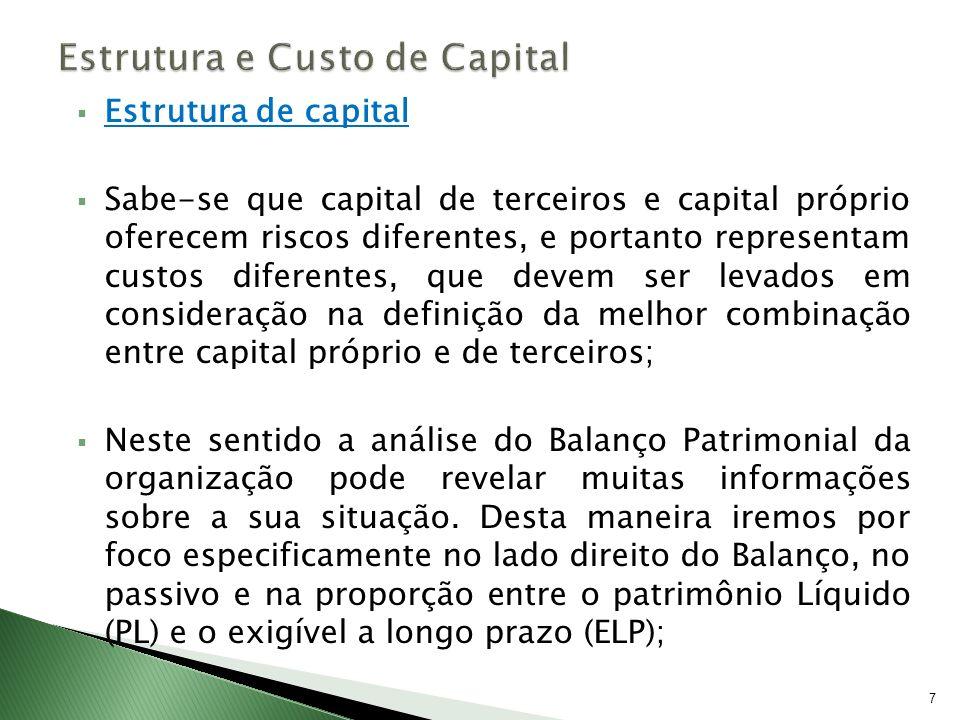 Estrutura de capital Sabe-se que capital de terceiros e capital próprio oferecem riscos diferentes, e portanto representam custos diferentes, que deve
