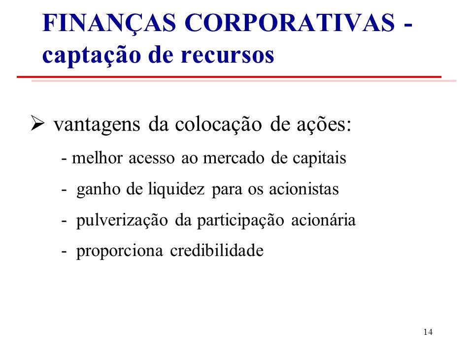 FINANÇAS CORPORATIVAS - captação de recursos vantagens da colocação de ações: - melhor acesso ao mercado de capitais - ganho de liquidez para os acionistas - pulverização da participação acionária - proporciona credibilidade 14