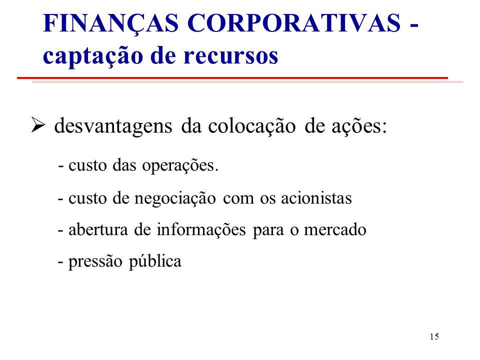 FINANÇAS CORPORATIVAS - captação de recursos desvantagens da colocação de ações: - custo das operações.