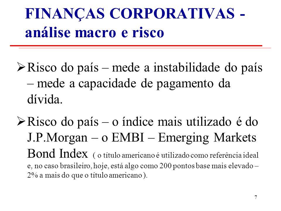 FINANÇAS CORPORATIVAS - análise macro e risco Risco do país – mede a instabilidade do país – mede a capacidade de pagamento da dívida.