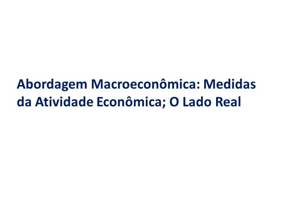 Abordagem Macroeconômica: Medidas da Atividade Econômica; O Lado Real