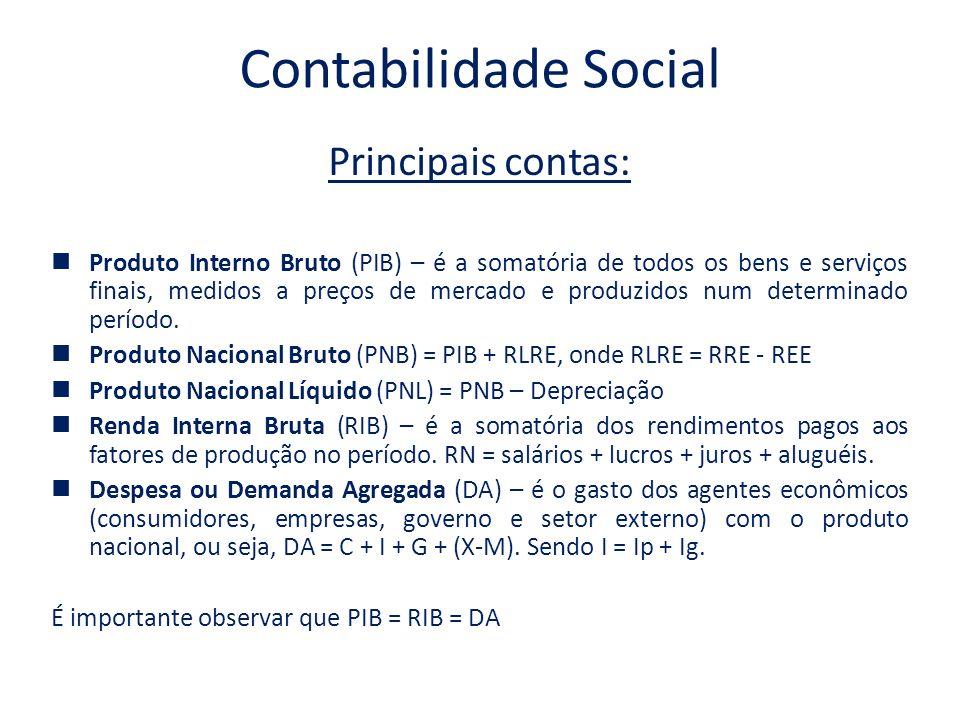 Contabilidade Social Principais contas: Produto Interno Bruto (PIB) – é a somatória de todos os bens e serviços finais, medidos a preços de mercado e