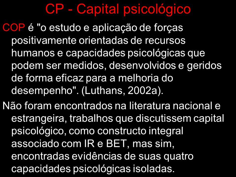 CP - Capital psicológico COP é
