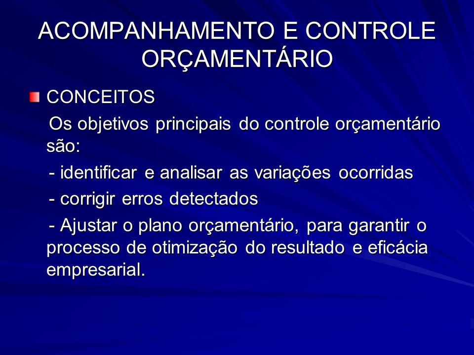 ACOMPANHAMENTO E CONTROLE ORÇAMENTÁRIO CONCEITOS Os objetivos principais do controle orçamentário são: Os objetivos principais do controle orçamentári