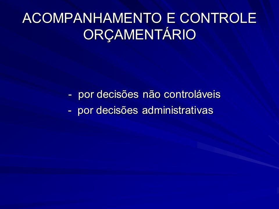 ACOMPANHAMENTO E CONTROLE ORÇAMENTÁRIO - por decisões não controláveis - por decisões não controláveis - por decisões administrativas - por decisões a