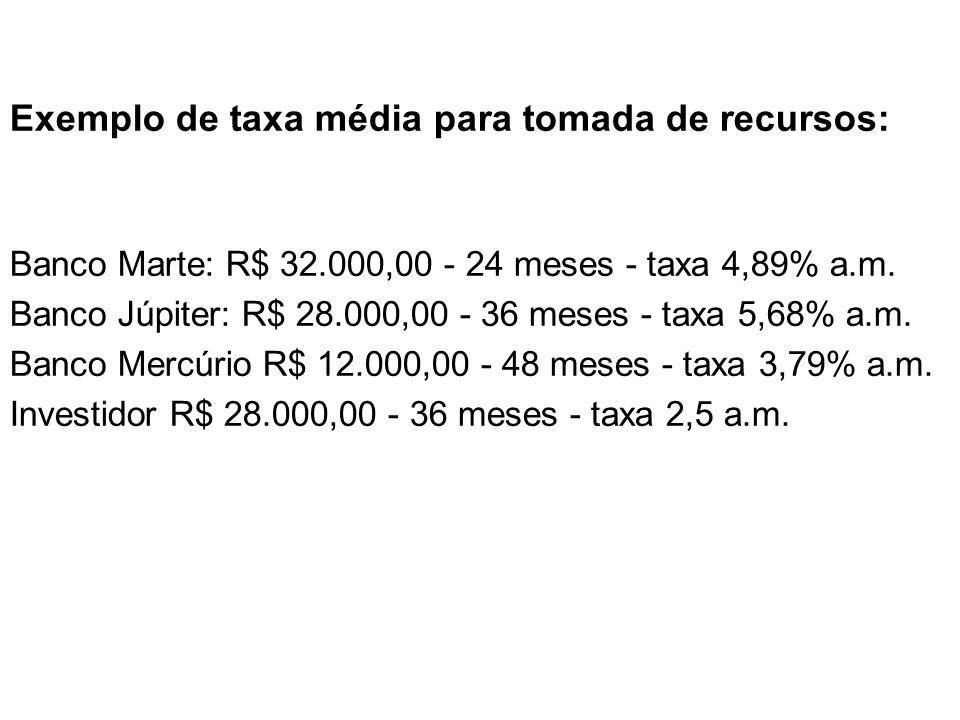 Exemplo de taxa média para tomada de recursos: Banco Marte: R$ 32.000,00 - 24 meses - taxa 4,89% a.m.