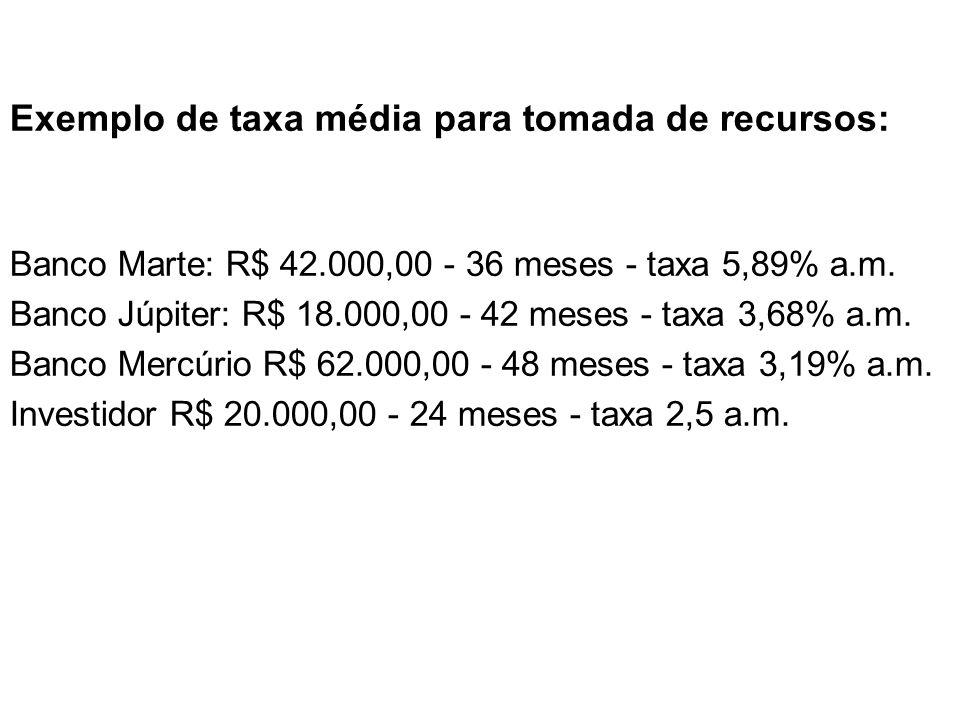 Exemplo de taxa média para tomada de recursos: Banco Marte: R$ 42.000,00 - 36 meses - taxa 5,89% a.m.