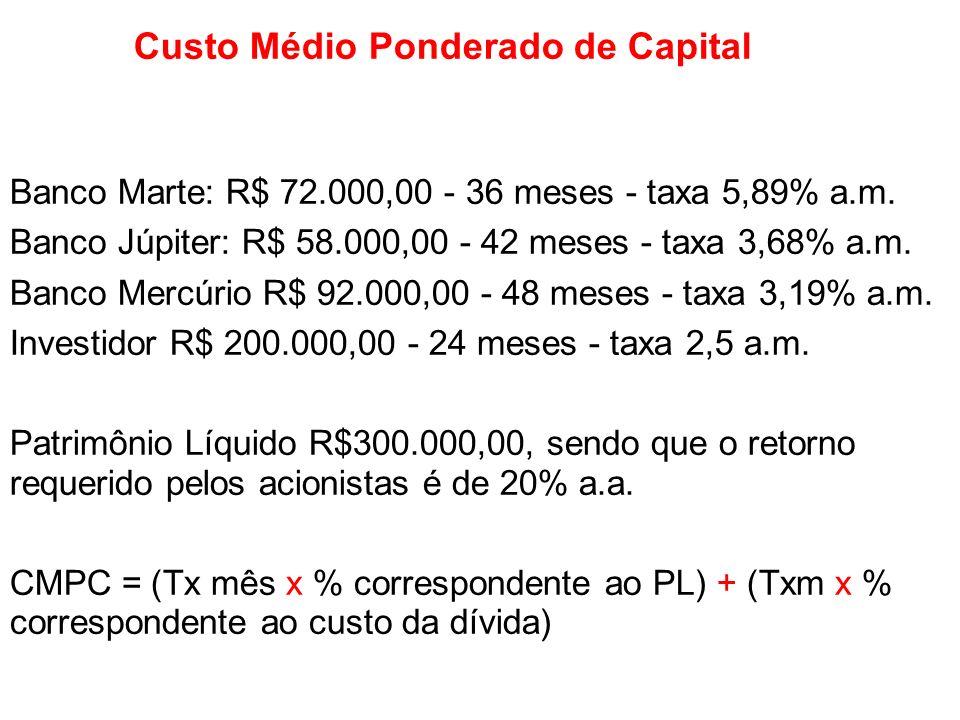 Custo Médio Ponderado de Capital Banco Marte: R$ 72.000,00 - 36 meses - taxa 5,89% a.m.