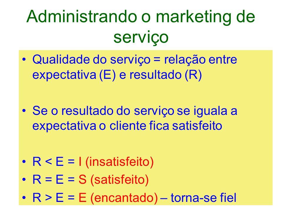 Administrando o marketing de serviço Qualidade do serviço = relação entre expectativa (E) e resultado (R) Se o resultado do serviço se iguala a expect