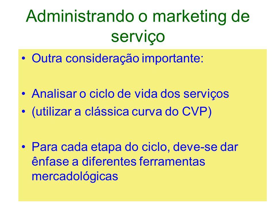 Administrando o marketing de serviço Outra consideração importante: Analisar o ciclo de vida dos serviços (utilizar a clássica curva do CVP) Para cada