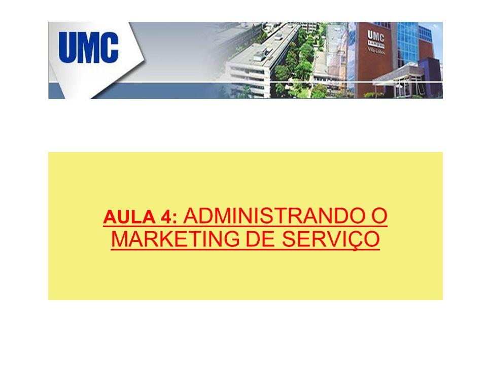 AULA 4: ADMINISTRANDO O MARKETING DE SERVIÇO