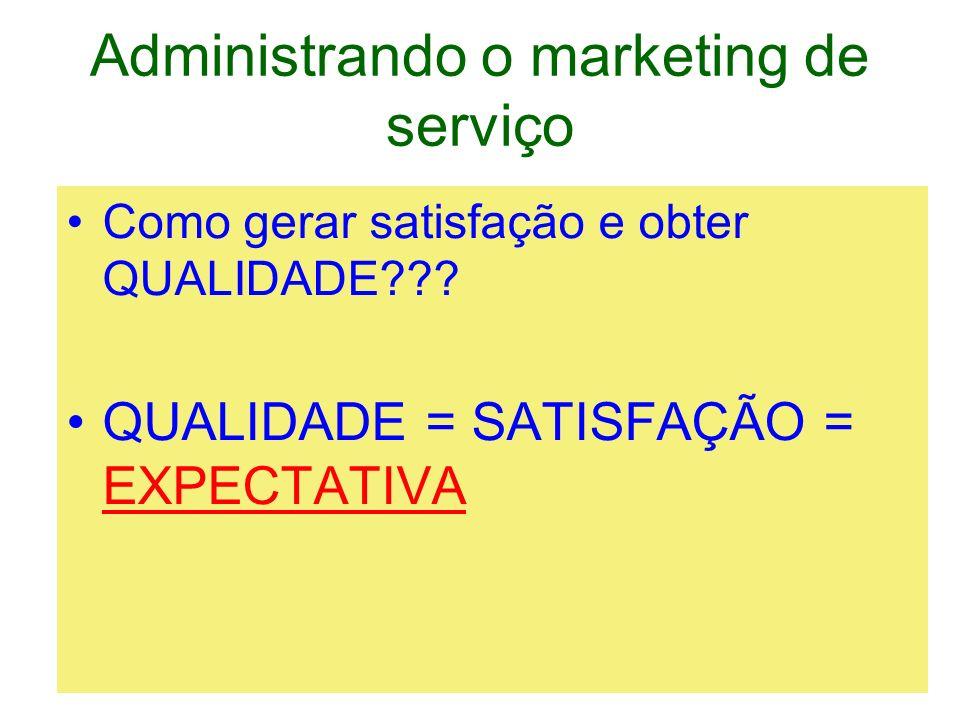 Administrando o marketing de serviço Como gerar satisfação e obter QUALIDADE??? QUALIDADE = SATISFAÇÃO = EXPECTATIVA