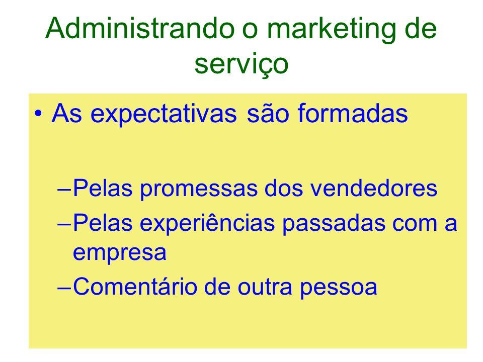 Administrando o marketing de serviço As expectativas são formadas –Pelas promessas dos vendedores –Pelas experiências passadas com a empresa –Comentár
