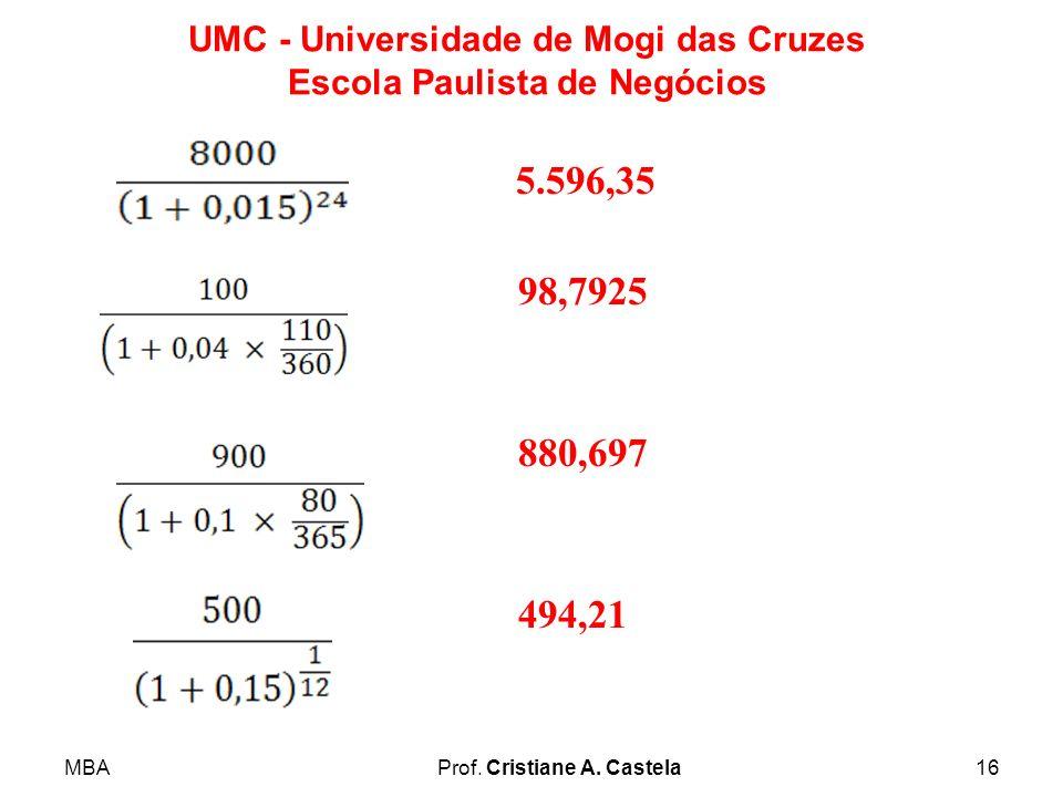 MBAProf. Cristiane A. Castela16 UMC - Universidade de Mogi das Cruzes Escola Paulista de Negócios 5.596,35 98,7925 880,697 494,21