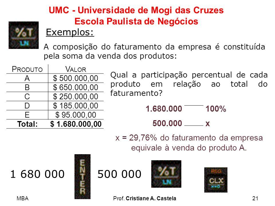 MBAProf. Cristiane A. Castela21 UMC - Universidade de Mogi das Cruzes Escola Paulista de Negócios Exemplos: P RODUTO V ALOR A$ 500.000,00 B$ 650.000,0