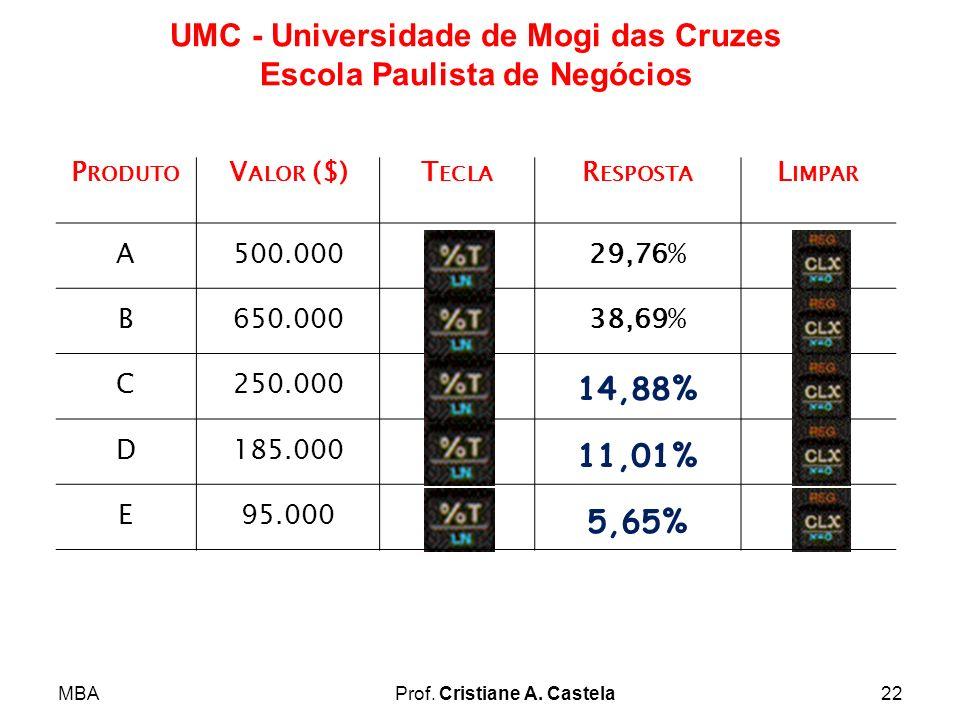 MBAProf. Cristiane A. Castela22 UMC - Universidade de Mogi das Cruzes Escola Paulista de Negócios P RODUTO V ALOR ($)T ECLA R ESPOSTA L IMPAR A500.000