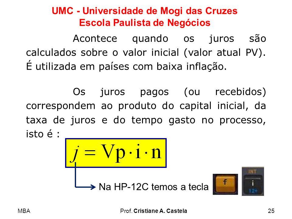 MBAProf. Cristiane A. Castela25 UMC - Universidade de Mogi das Cruzes Escola Paulista de Negócios Acontece quando os juros são calculados sobre o valo