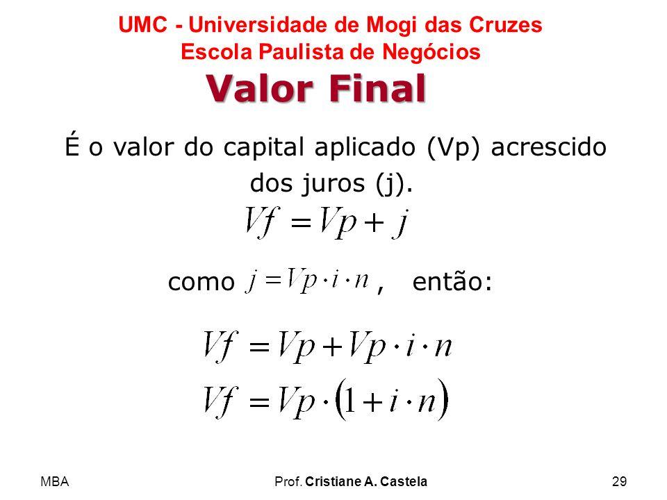 MBAProf. Cristiane A. Castela29 UMC - Universidade de Mogi das Cruzes Escola Paulista de Negócios É o valor do capital aplicado (Vp) acrescido dos jur