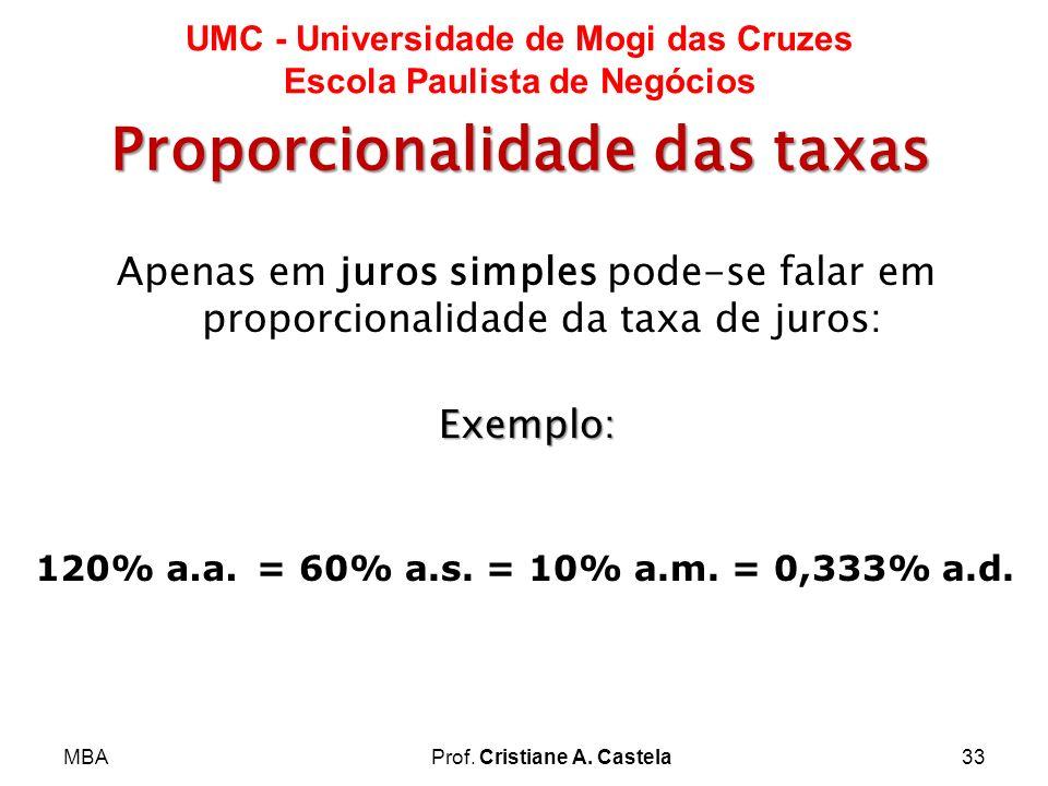 MBAProf. Cristiane A. Castela33 UMC - Universidade de Mogi das Cruzes Escola Paulista de Negócios Proporcionalidade das taxas Apenas em juros simples