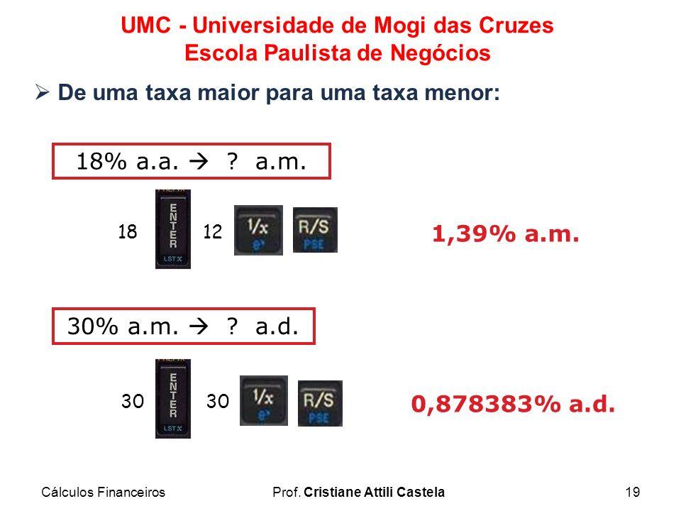 Cálculos FinanceirosProf. Cristiane Attili Castela19 UMC - Universidade de Mogi das Cruzes Escola Paulista de Negócios De uma taxa maior para uma taxa