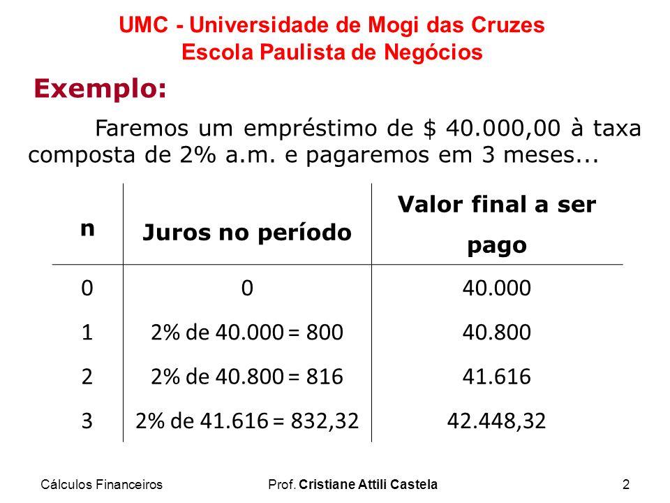 Cálculos FinanceirosProf. Cristiane Attili Castela2 UMC - Universidade de Mogi das Cruzes Escola Paulista de Negócios Exemplo: Faremos um empréstimo d