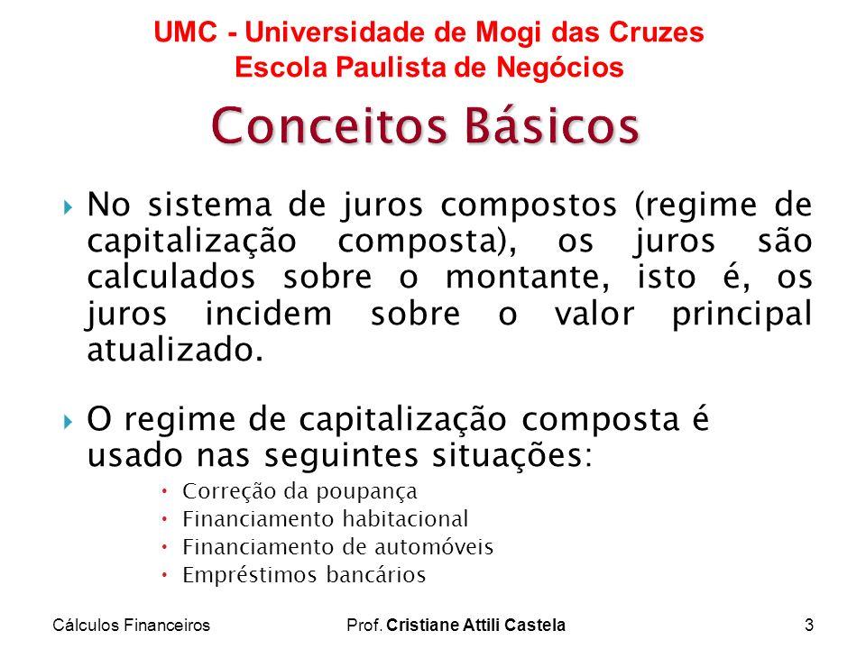 Cálculos FinanceirosProf. Cristiane Attili Castela3 UMC - Universidade de Mogi das Cruzes Escola Paulista de Negócios No sistema de juros compostos (r