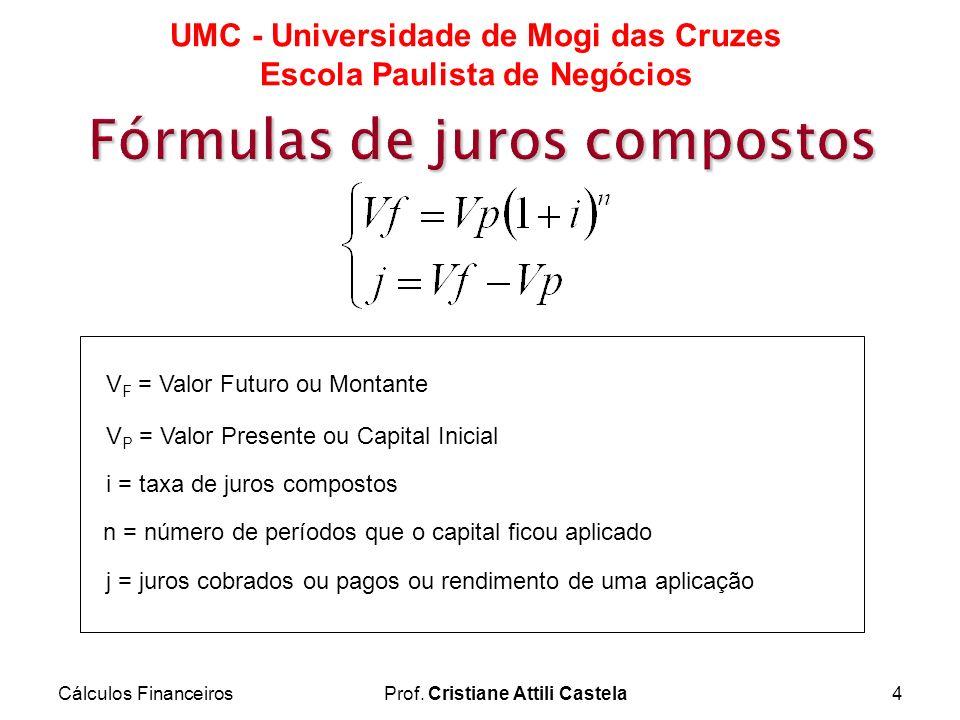 Cálculos FinanceirosProf. Cristiane Attili Castela4 UMC - Universidade de Mogi das Cruzes Escola Paulista de Negócios V F = Valor Futuro ou Montante V