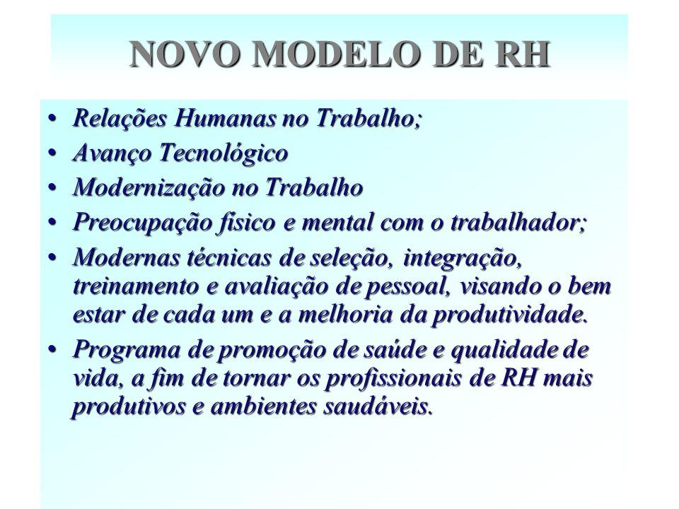NOVO MODELO DE RH Relações Humanas no Trabalho; Avanço Tecnológico Modernização no Trabalho Preocupação físico e mental com o trabalhador; Modernas té