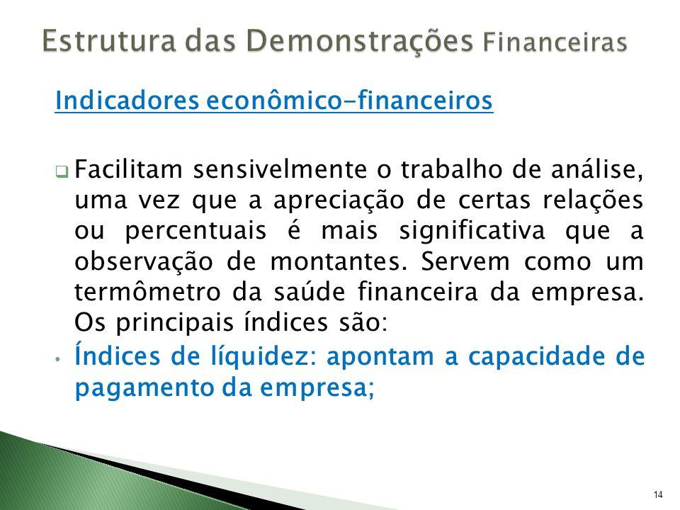 Indicadores econômico-financeiros Facilitam sensivelmente o trabalho de análise, uma vez que a apreciação de certas relações ou percentuais é mais significativa que a observação de montantes.