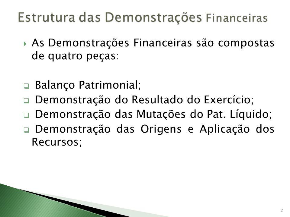 As Demonstrações Financeiras são compostas de quatro peças: Balanço Patrimonial; Demonstração do Resultado do Exercício; Demonstração das Mutações do Pat.