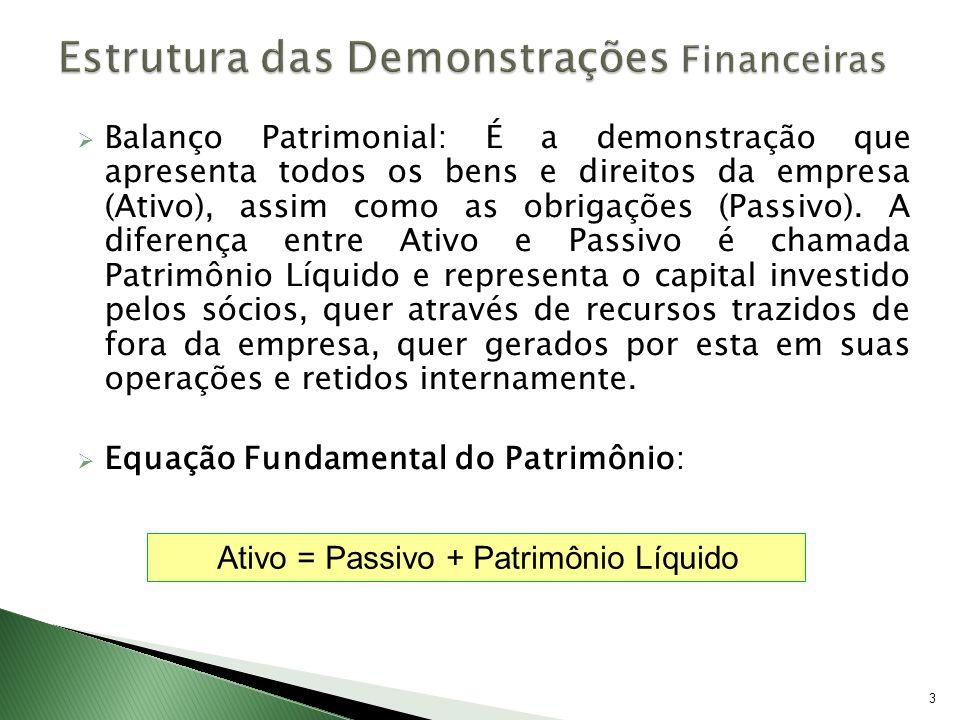 Balanço Patrimonial: É a demonstração que apresenta todos os bens e direitos da empresa (Ativo), assim como as obrigações (Passivo).