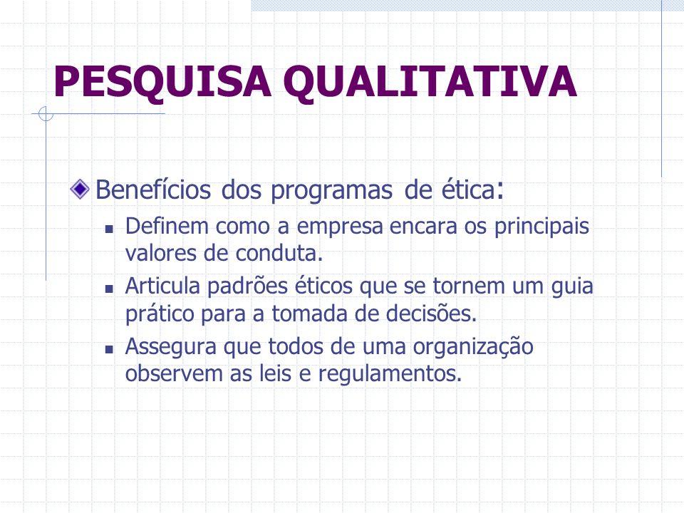PESQUISA QUALITATIVA Benefícios dos programas de ética : Definem como a empresa encara os principais valores de conduta. Articula padrões éticos que s