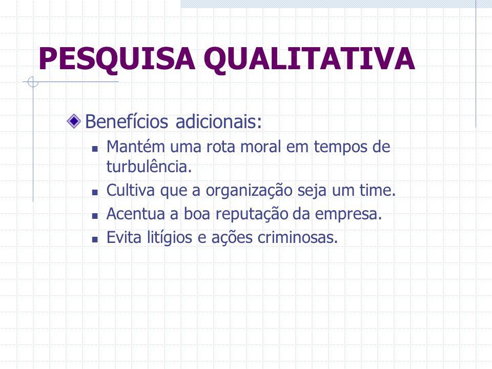 PESQUISA QUALITATIVA Benefícios adicionais: Mantém uma rota moral em tempos de turbulência. Cultiva que a organização seja um time. Acentua a boa repu