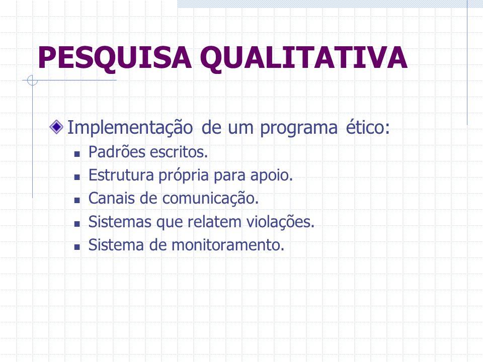 PESQUISA QUALITATIVA Implementação de um programa ético: Padrões escritos. Estrutura própria para apoio. Canais de comunicação. Sistemas que relatem v