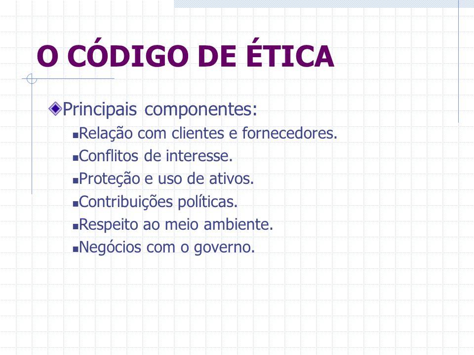 O CÓDIGO DE ÉTICA Principais componentes: Relação com clientes e fornecedores. Conflitos de interesse. Proteção e uso de ativos. Contribuições polític