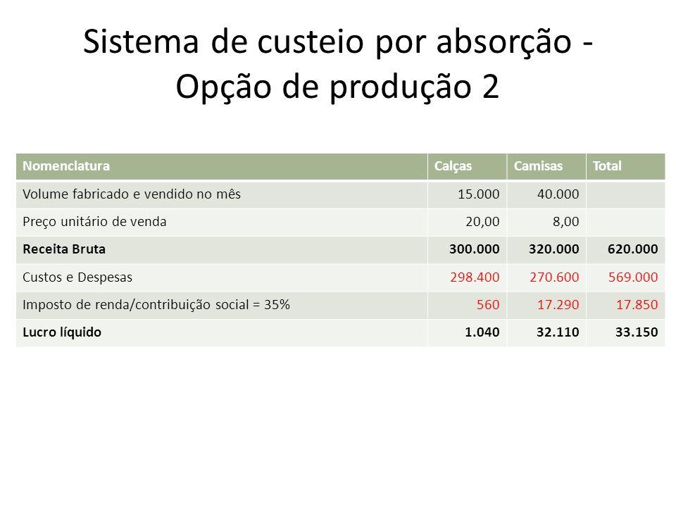 Sistema de custeio por absorção - Opção de produção 2 NomenclaturaCalçasCamisasTotal Volume fabricado e vendido no mês15.00040.000 Preço unitário de v