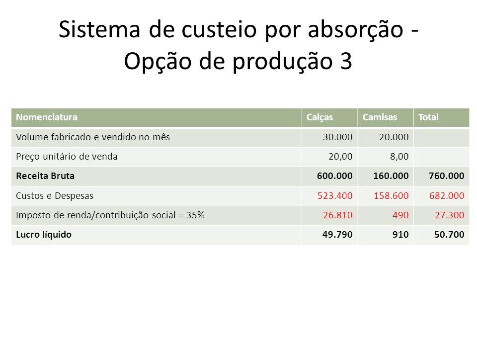 Sistema de custeio por absorção - Opção de produção 3 NomenclaturaCalçasCamisasTotal Volume fabricado e vendido no mês30.00020.000 Preço unitário de v