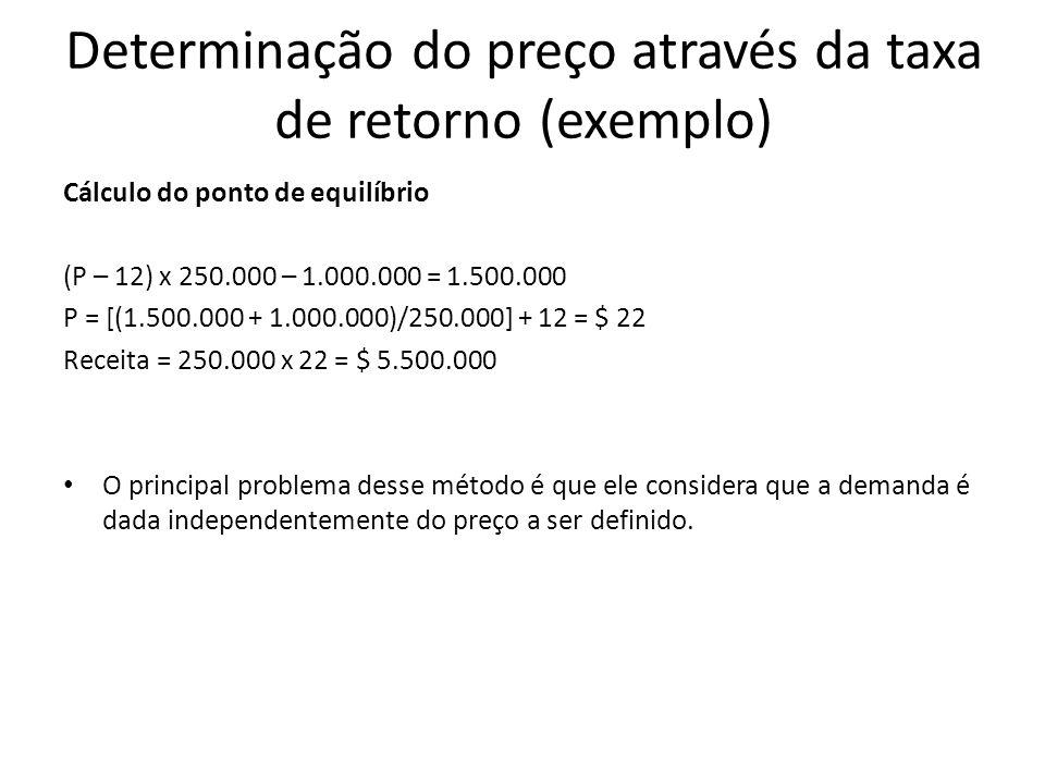 Determinação do preço através da taxa de retorno (exemplo) Cálculo do ponto de equilíbrio (P – 12) x 250.000 – 1.000.000 = 1.500.000 P = [(1.500.000 +