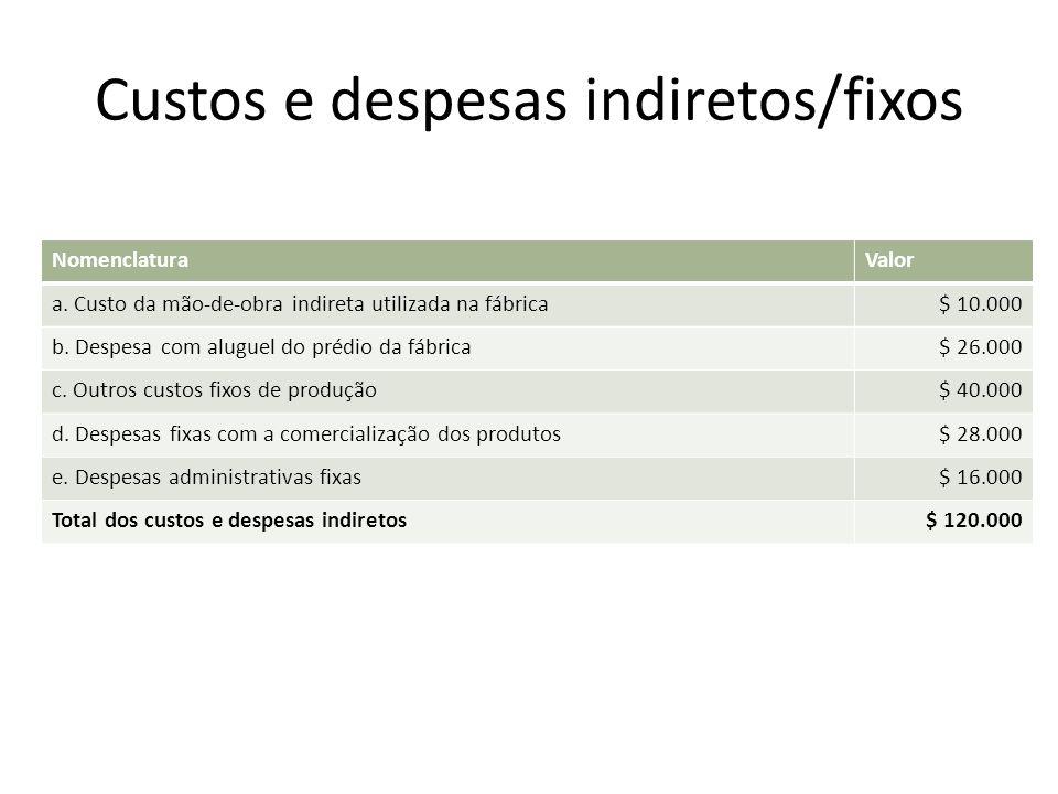 Métodos Baseados em Custos Análise do Ponto de Equilíbrio Mudança proativa no preço (ex.