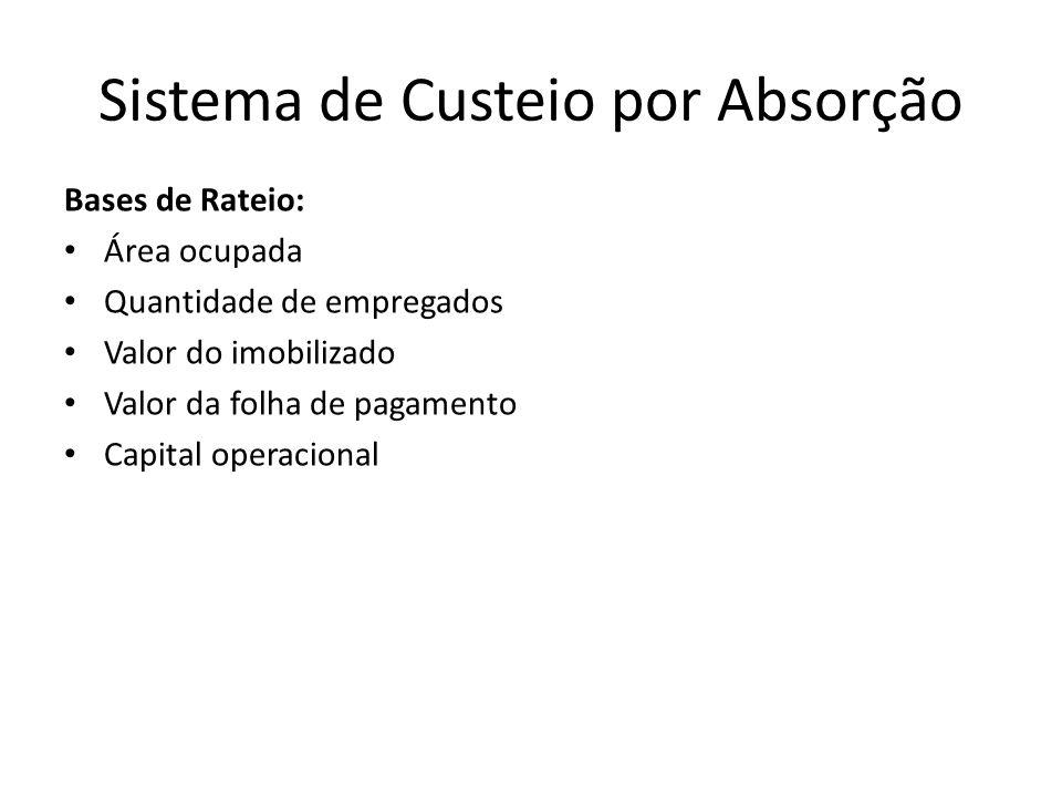 Sistema de Custeio por Absorção Bases de Rateio: Área ocupada Quantidade de empregados Valor do imobilizado Valor da folha de pagamento Capital operac
