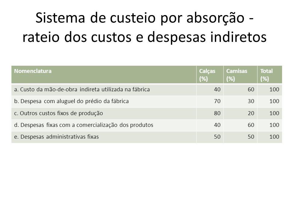 Sistema de custeio por absorção - rateio dos custos e despesas indiretos NomenclaturaCalças (%) Camisas (%) Total (%) a. Custo da mão-de-obra indireta