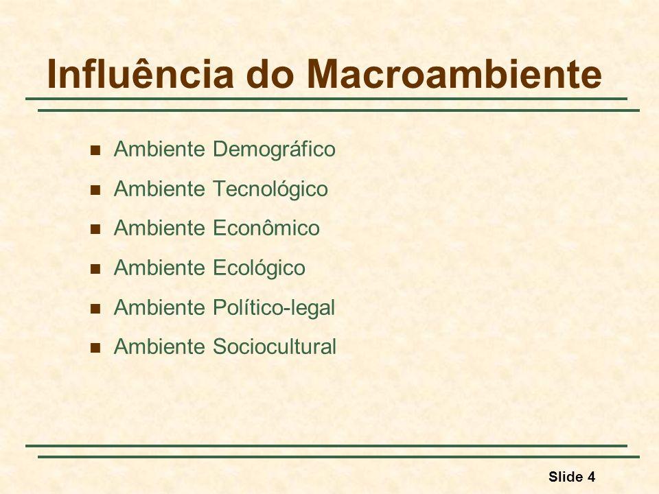 Slide 4 Influência do Macroambiente Ambiente Demográfico Ambiente Tecnológico Ambiente Econômico Ambiente Ecológico Ambiente Político-legal Ambiente S
