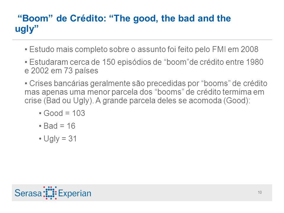 10 Boom de Crédito: The good, the bad and the ugly Estudo mais completo sobre o assunto foi feito pelo FMI em 2008 Estudaram cerca de 150 episódios de